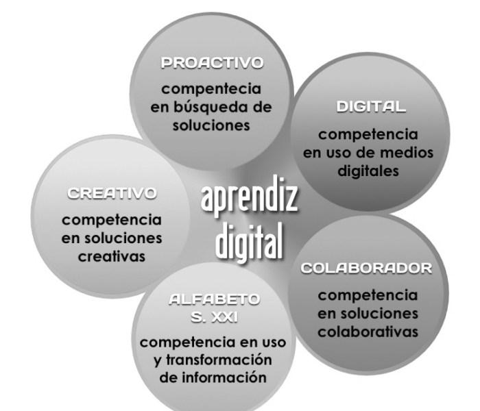 Aprendiz digital