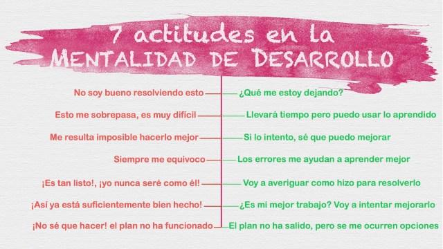7 actitudes en la mentalidad desarrollo