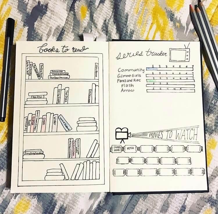 How to start a bullet journal: bullet journaling, journal, planner, creative, creativity, organization, organized, schedule #bulletjournal #bulletjournaling #journal #planner #creative #creativity #organization #organized #schedule
