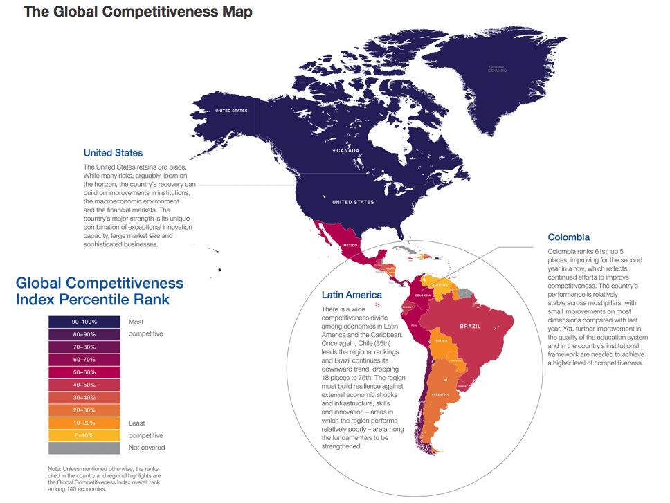 México y el mundo WEF 2015