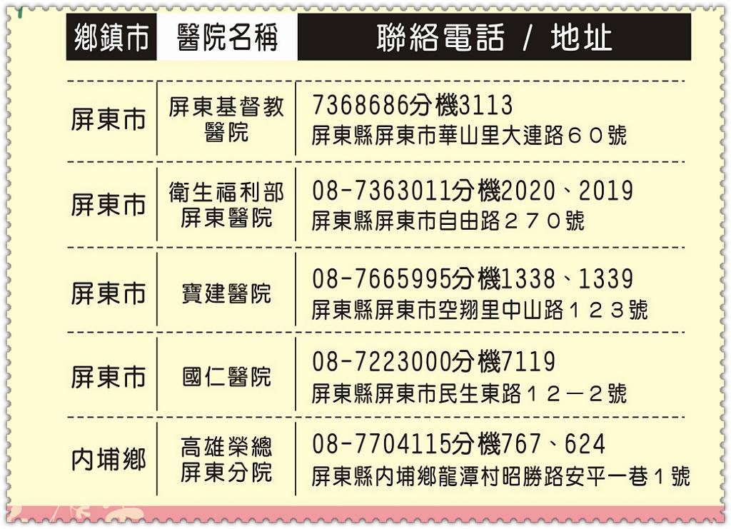 屏東縣府衛生局提醒45歲以上婦女按時接受乳癌篩檢03