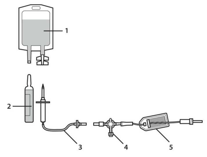 Canadiol 10 Mg/Ml Concentrado Y Disolvente Para Solucion
