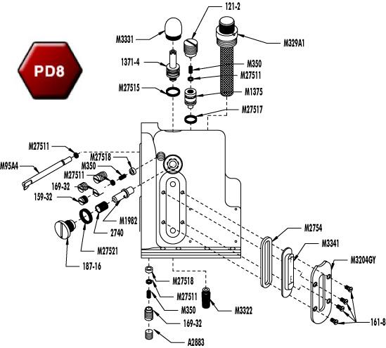 Foam Machine Diagram Looper,Machine • Sewacar.co