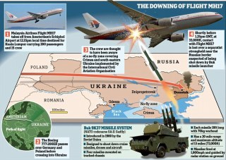 mh17-indicates-that-the-surface-to-air-missile-which-destroyed-the-mh17-was-supplied-by-russia