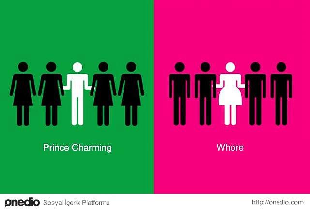 Erkek Yapınca Çapkın vs Kadın Yapınca