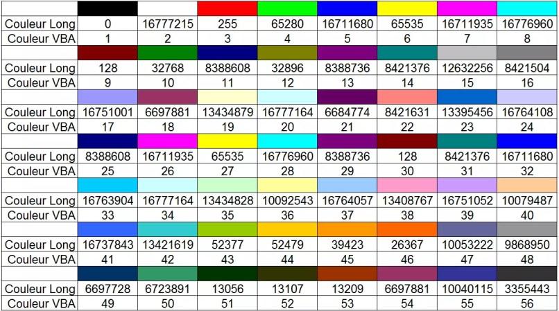 Excel Vba Font Colorindex Vivostar