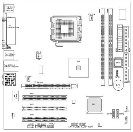 Descargar Controlador de chipset placa base MSI MS-7174