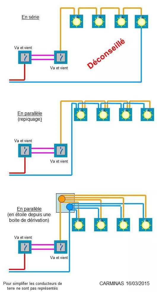 Comment Brancher Un Va Et Vient : comment, brancher, vient, Branchement, Vient, Bizonne, Interrupteur, [Résolu], Forum, Electricité, Linternaute.com