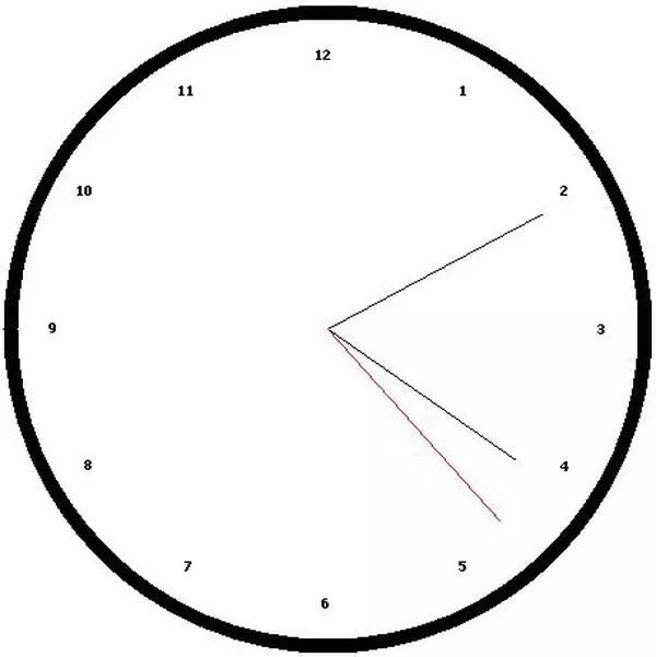 Visual Basic / VB.NET : Fonction pour une horloge