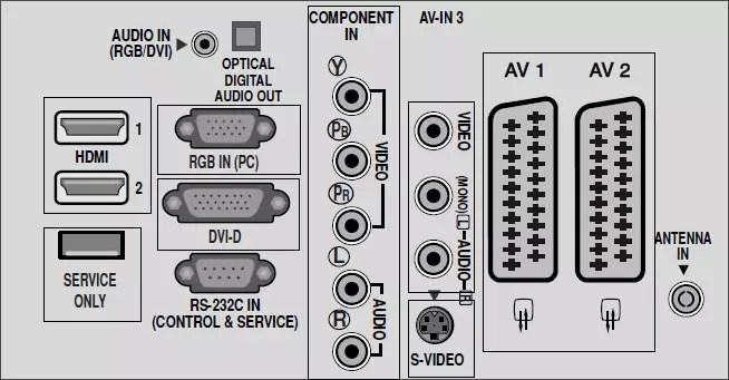 Comment faire sortir le son de pc par son ecran