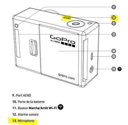 Emplacement Micro intégré sur GoPro