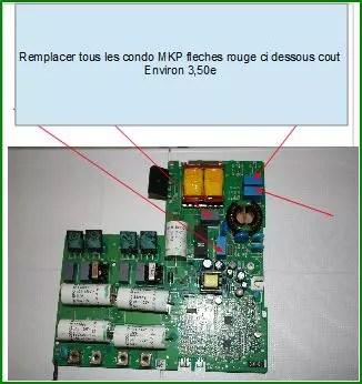 Plaques D Induction Sauter Cote Droite Les 2 Ne Fonctionne Pas Resolu Electromenager Linternaute Com
