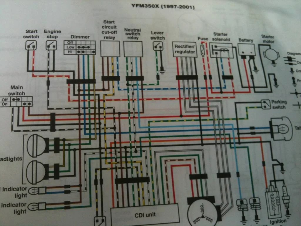 yfm 350 warrior wiring diagram motorcycle schematic yfm 350 warrior wiring diagram warrior 350 cdi wiring diagram nilza net yfm 350
