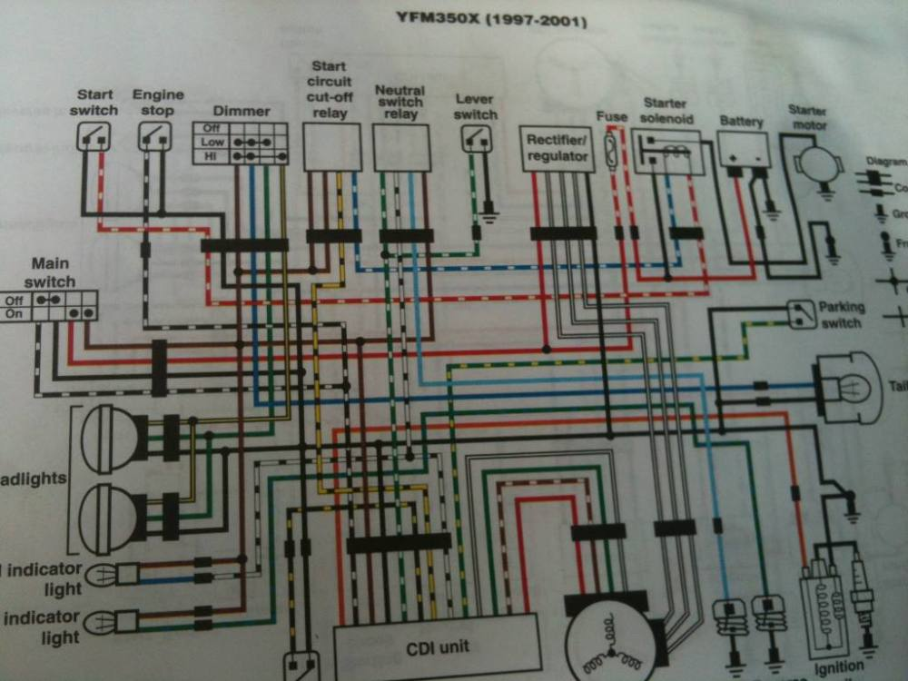 medium resolution of ignition wiring yamaha warrior wiring diagram article review archive yfm350 com forumsignition wiring yamaha