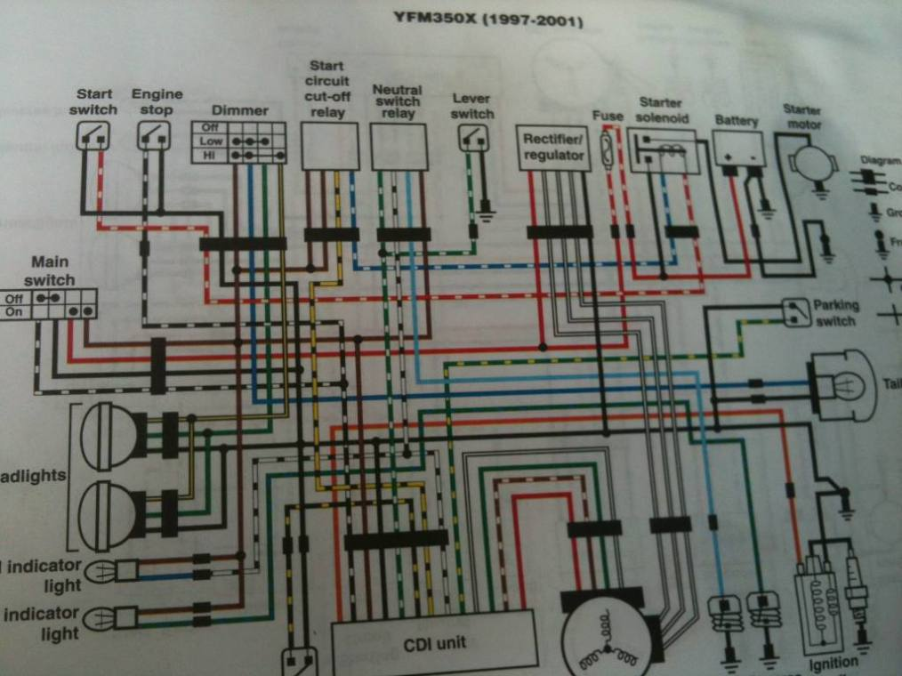 2001 warrior 350 wiring diagram wiring diagram 2000 yamaha kodiak 400 wiring diagram diagrams
