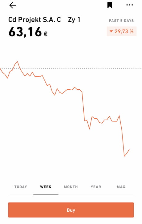 OTGLF Stock Price   CD Projekt S.A. Stock Quote (U.S.: OTC