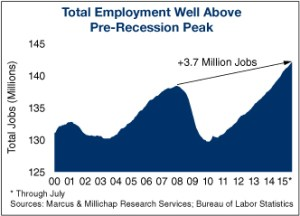 employment-15-8-small1