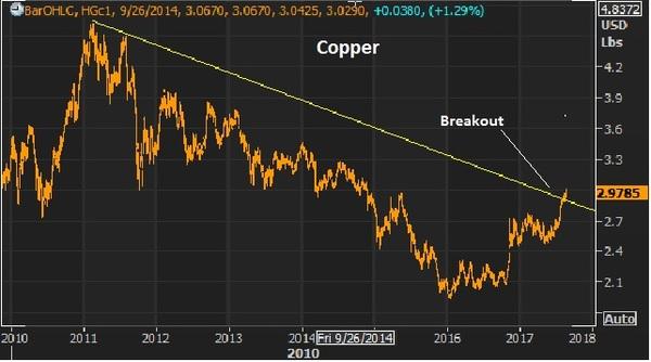 aug21 copper