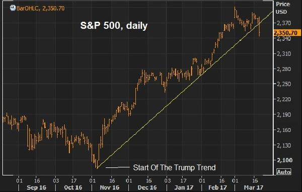 mar21_stocks