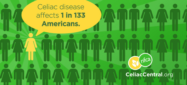 Celebrate Celiac Awareness Day 2012