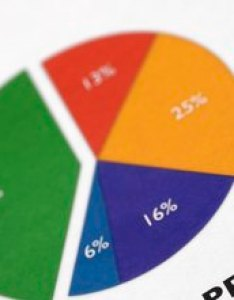 pie chart is one of the more basic options in excel also step by instructions for creating chron rh smallbusinessron