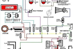 How to Read Automobile Wiring Diagrams | It Still Runs