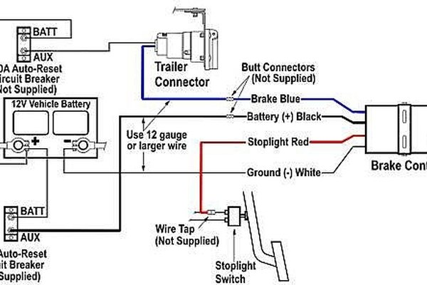 Electric Trailer Brakes Wiring Diagram