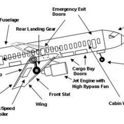 Paper Airplane Diagram Of Parts Cat3 Phone Wiring Jet Diagrams A Plane It Still Runs Rh Itstillruns Com Biplane Axes