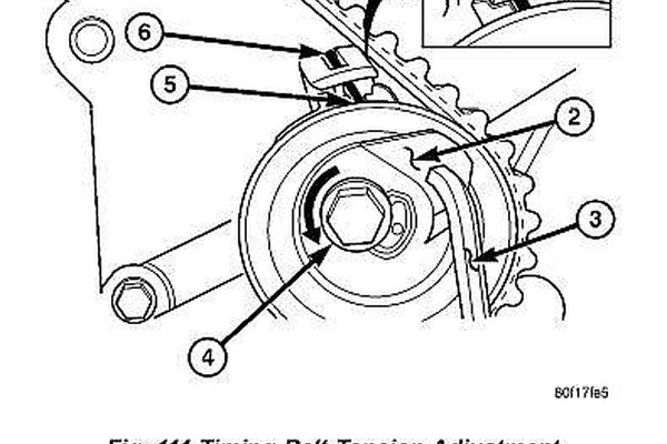 Dodge Neon Srt Radio Wiring Diagram. Dodge. Auto Wiring
