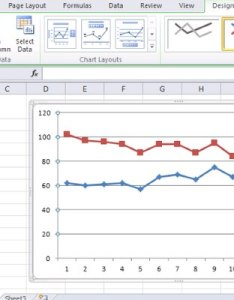 The select data source dialog closes and chart updates to display  new plot line also how multiple lines on an excel graph it still works rh itstillworks