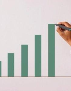 comparison chart can help investors prioritize annuity options also finance zacks rh financecks