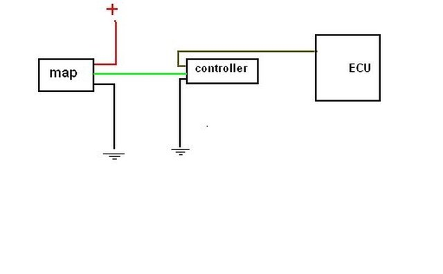 How to build a simple DIY fuel injection ECU controller