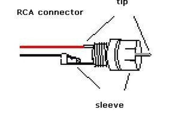 rca plug to speaker wire diagram 1994 ford f150 starter solenoid wiring how connect wires an jack it still works solder the positive lead of center pin your and negative outer allow cool then slide