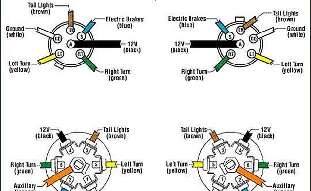 Chevrolet Wiring : 7 Pin Trailer Plug Wiring Diagram For