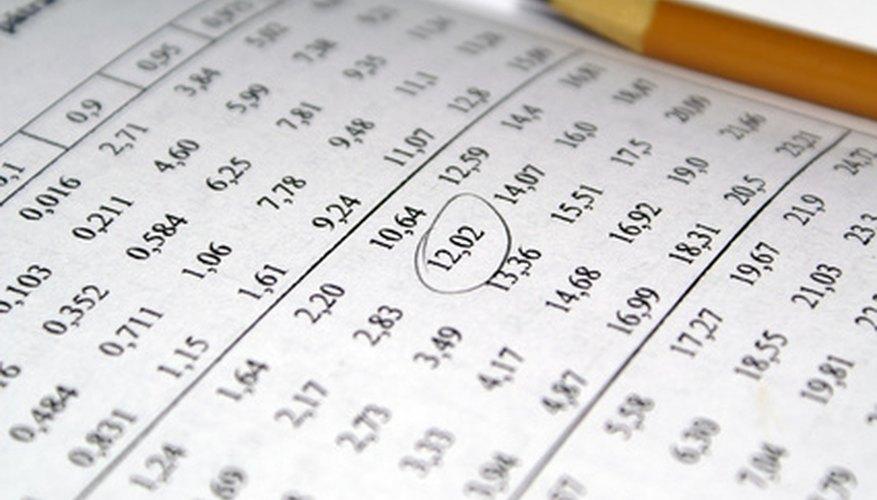Median Salary Definition   Sciencing