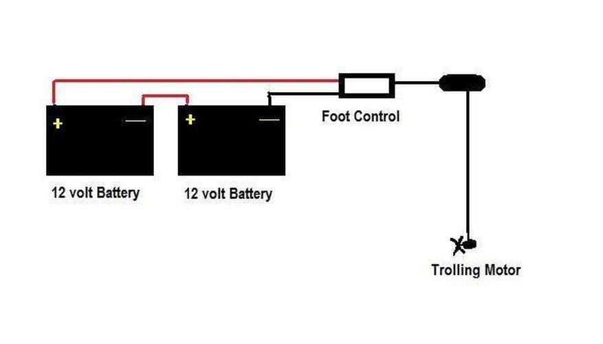 12 24v Trolling Motor Plug Wiring Diagram 230 Volt Motor