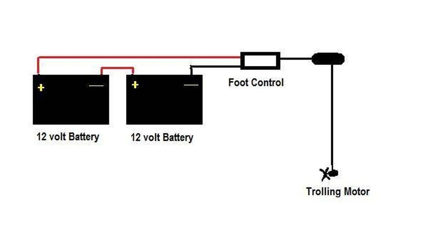 12 volt trolling motor battery wiring diagram