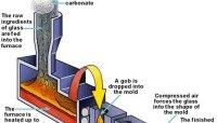 How to Make Glass Bottles