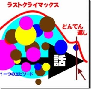 20151201_00Create3D9614