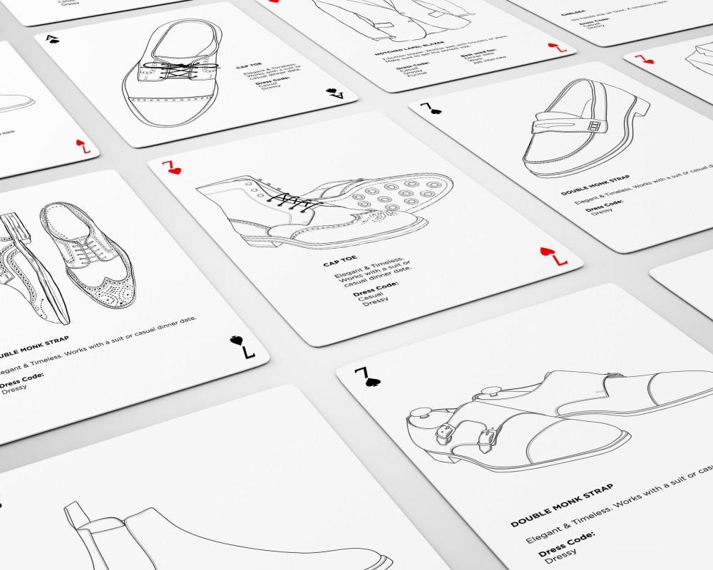 Style Deck is A Portable Fashion Manual for Men Trying to
