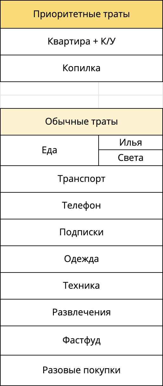 Kostenkosten tabel