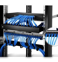 cat6 patch panels high effective data center wiring [ 1358 x 700 Pixel ]