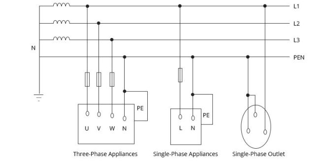 necessity and standards of electrical wiring color codes
