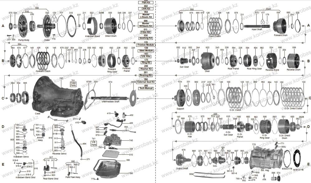 medium resolution of diagram of 42rh wiring diagram for you 36rh transmission diagram