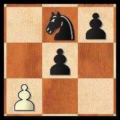 Шахова партія