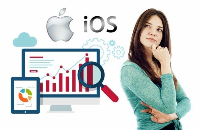 Продвижение Android и iOS   что необходимо для реализации продукта