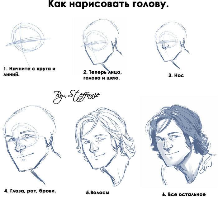 Как правильно рисовать инопланетян