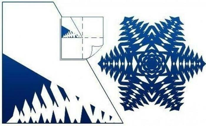 Как вырезать снежинку из бумаги: шаблоны, схемы, фотографии