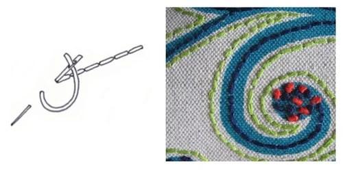 вышивка стежками схема
