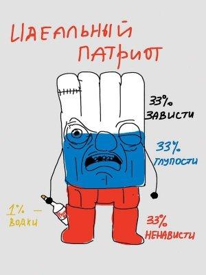 """Словарь """"ватника"""""""